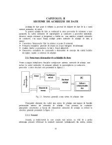 Sisteme de Achiziție de Date - Pagina 1