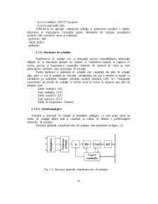 Sisteme de Achiziție de Date - Pagina 5