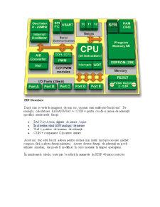 Microcontrolere PIC - Pagina 3
