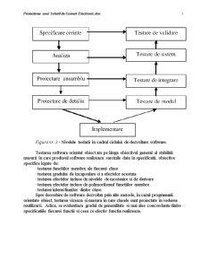 Proiectarea unei Solutii de Comert Electronic - Pagina 5