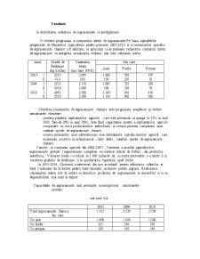 Ingrasaminte Chimice - Productie Consum Tendinte pe Plan Mondial si in Romania - Pagina 3