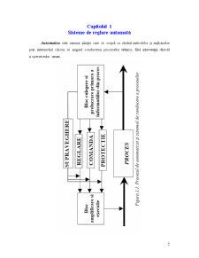 Reglarea Automată a Nivelului de Lichid - Pagina 5