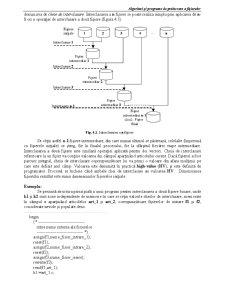 Algoritmi și Programe de Prelucrare a Fișierelor - Pagina 5