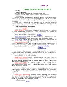Clasificarea Normelor Juridice - Pagina 1