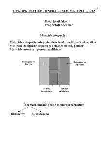 Caiet Materiale de Constructii - Pagina 2