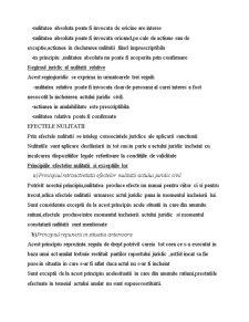 Nulitatea - Sanctiune Specifica Dreptului Civil - Pagina 5