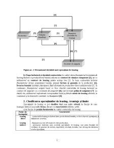 Leasing-ul - Pagina 2