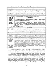 Leasing-ul - Pagina 3