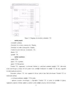 Sistemul Financiar-Bancar - Pagina 4