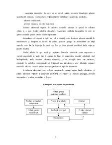 Posibilități de Valorificare a Deșeurilor în Industria Vinului - Pagina 5