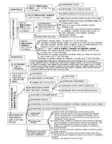 Drept Penal - Partea Generala - Pagina 3