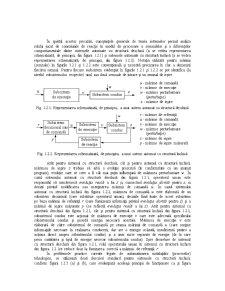Teoria Sistemelor - Pagina 5