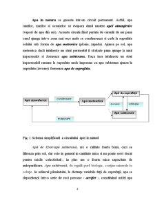 Apa in Natura, Poluarea Apei Consecintele Poluarii Apelor si Protectia Apelor - Pagina 4