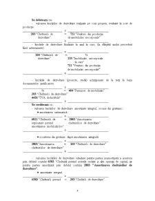Contabilitatea Imobilizărilor - Pagina 4