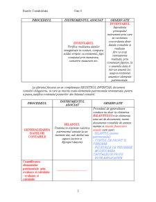Metoda Contabilitatii - Pagina 3