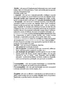 Elemente de Drept și Legislație Economică - Pagina 5
