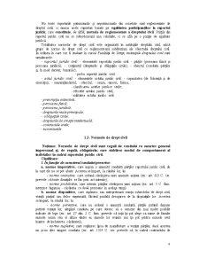 Drept Civil - Partea Generala - Persoana Fizica, Persoana Juridica - Pagina 4