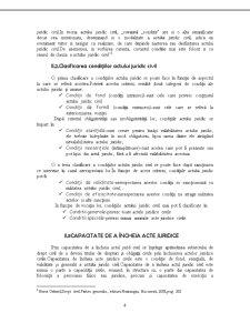 Actul Juridic - Pagina 4