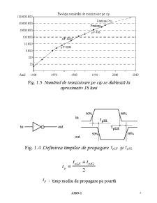 Bazele Sistemelor de Calcul - Pagina 3