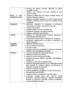Situatii Financiare Anuale ale Intreprinderilor - Pagina 5
