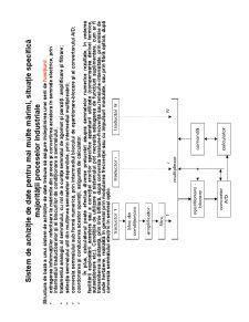 Achizitii de Date - Pagina 2
