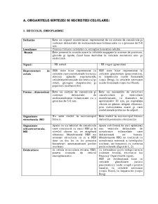 Organite Celulare - Pagina 2
