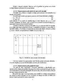 Automate Secvențiale și Programabile - Pagina 3