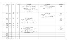 Organizarea si Executia Lucrarilor de Instalatii - Pagina 1