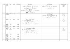 Organizarea si Executia Lucrarilor de Instalatii - Pagina 2