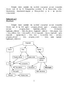 Probleme Baze de Date - Pagina 5