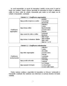 Organe de Masini - Pagina 5
