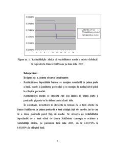 Strategii de Plasament pe Piețele Financiare - Pagina 5
