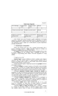 Bugetele Întreprinderii - Pagina 2