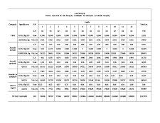 Stabilirea Tehnologiilor de Producție într-o Unitate de Creștere Intensivă de Suine cu Capacitatea de 1388 Capete - Pagina 1