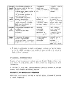 Gestiunea Sortimentului intr-un Magazin - Pagina 5