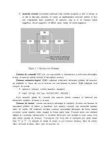 Evoluția Sistemelor de Calcul - Pagina 2