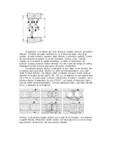 Sisteme și Tehnologii de Deformare - Pagina 4