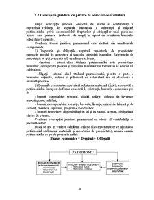 Obiectul și Metoda Contabilității - Pagina 5