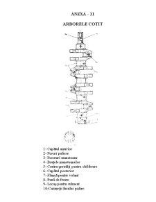 Motorul cu Ardere Interna (cu Aprindere) in Patru Timpi - Pagina 2