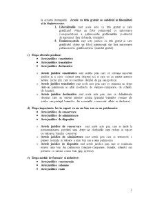 Actul Juridic Civil - Pagina 2