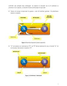 Despre Comunicare - Ce este Comunicarea ? - Pagina 5