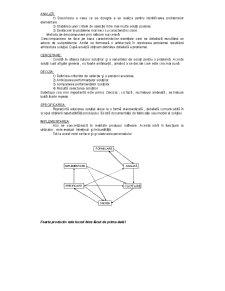Inginerie Software - Pagina 3