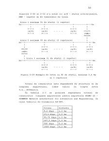 Magistrala PROFIBUS - Pagina 5