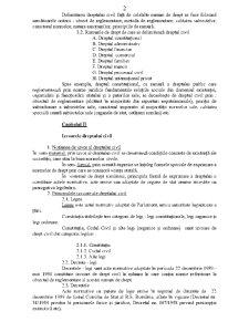 Drept Civil - Sinteza - Pagina 2