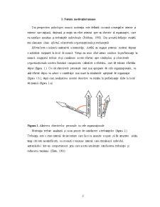 Motivația Muncii - Pagina 3