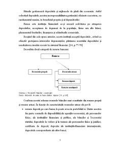 Depozite Bancare - Pagina 5