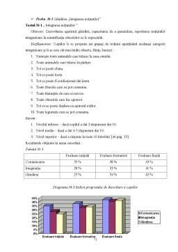 Licență - Bazele Pshiopedagogice ale Stimularii Creativitatii Copiilor Prescolari de 6-7 Ani