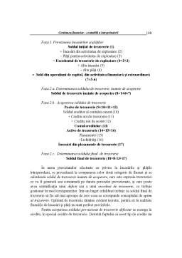 Curs - Gestiunea Financiar-Contabila a Intreprinderii -4-