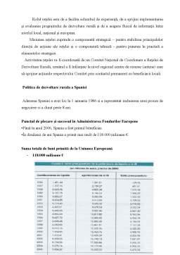 Referat - Politica de Dezvoltare in Spania si Romania
