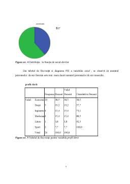 Proiect - Proiect Statistică